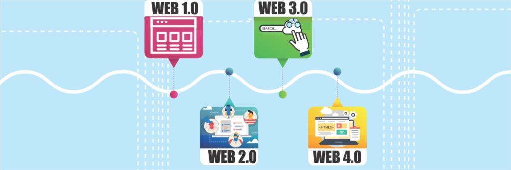 la-evolucion-de-la-web